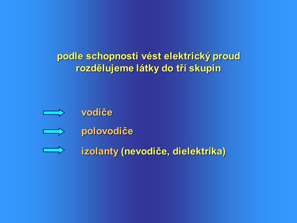 vodiče jsou látky, které mají měrný odpor 10-8 – 10-4 m s elektronovou vodivostí s iontovou vodivostí ty můžeme rozdělit na vodiče: na vedení elektrického proudu se podílejí elektrony na vedení elektrického proudu se podílejí ionty