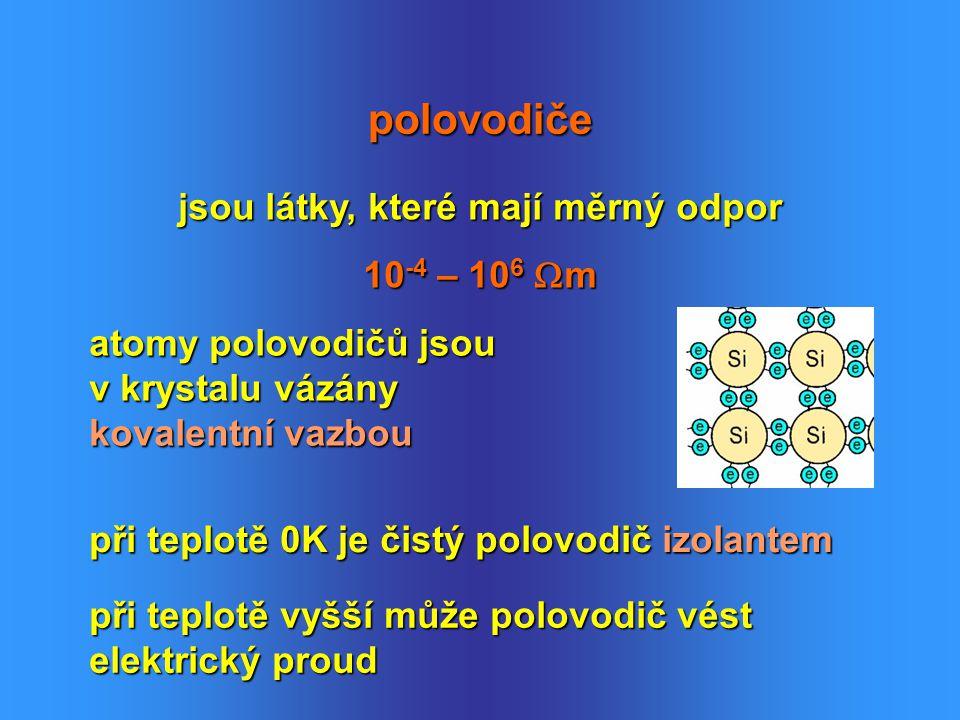polovodiče jsou látky, které mají měrný odpor 10-4 – 106 m atomy polovodičů jsou v krystalu vázány kovalentní vazbou při teplotě 0K je čistý polovodič izolantem při teplotě vyšší může polovodič vést elektrický proud