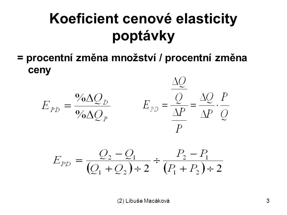 (2) Libuše Macáková3 Koeficient cenové elasticity poptávky = procentní změna množství / procentní změna ceny