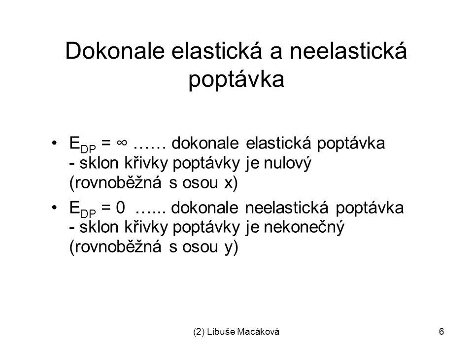 (2) Libuše Macáková6 Dokonale elastická a neelastická poptávka E DP = ∞ …… dokonale elastická poptávka - sklon křivky poptávky je nulový (rovnoběžná s