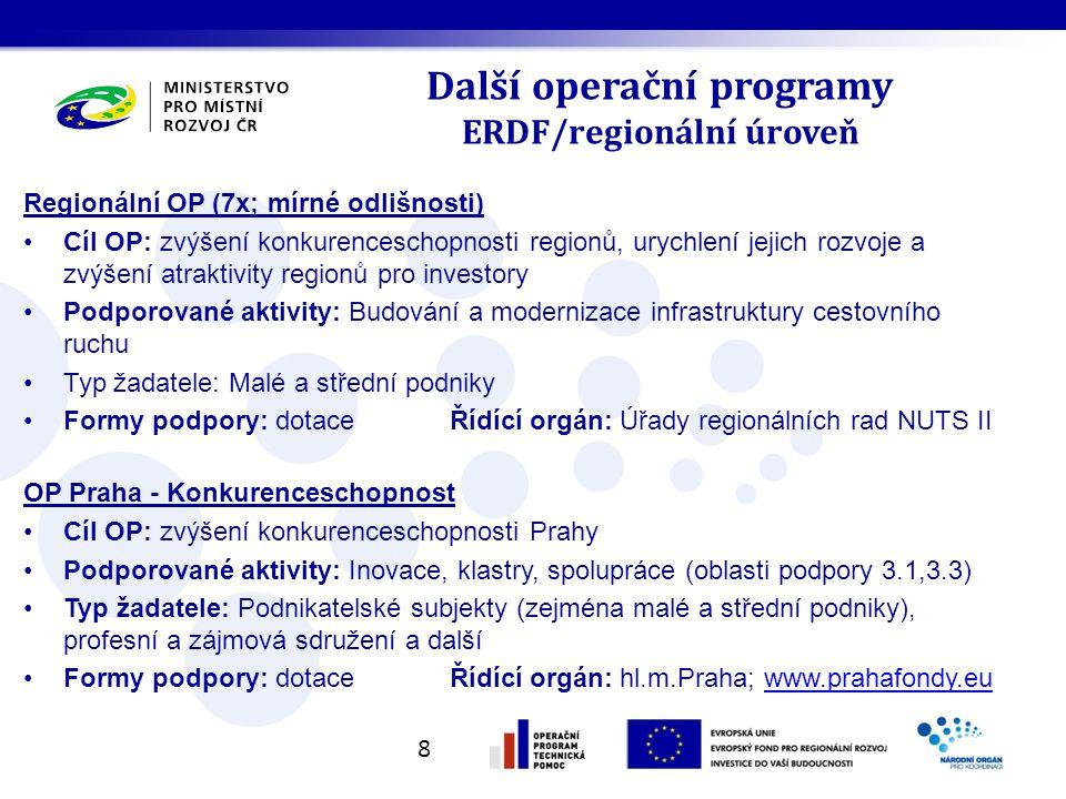 Další operační programy ERDF/regionální úroveň Regionální OP (7x; mírné odlišnosti) Cíl OP: zvýšení konkurenceschopnosti regionů, urychlení jejich roz
