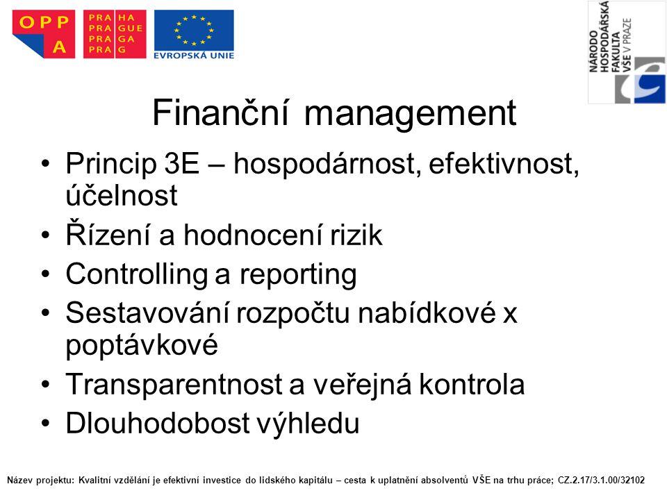 Název projektu: Kvalitní vzdělání je efektivní investice do lidského kapitálu – cesta k uplatnění absolventů VŠE na trhu práce; CZ.2.17/3.1.00/32102 Finanční management Princip 3E – hospodárnost, efektivnost, účelnost Řízení a hodnocení rizik Controlling a reporting Sestavování rozpočtu nabídkové x poptávkové Transparentnost a veřejná kontrola Dlouhodobost výhledu
