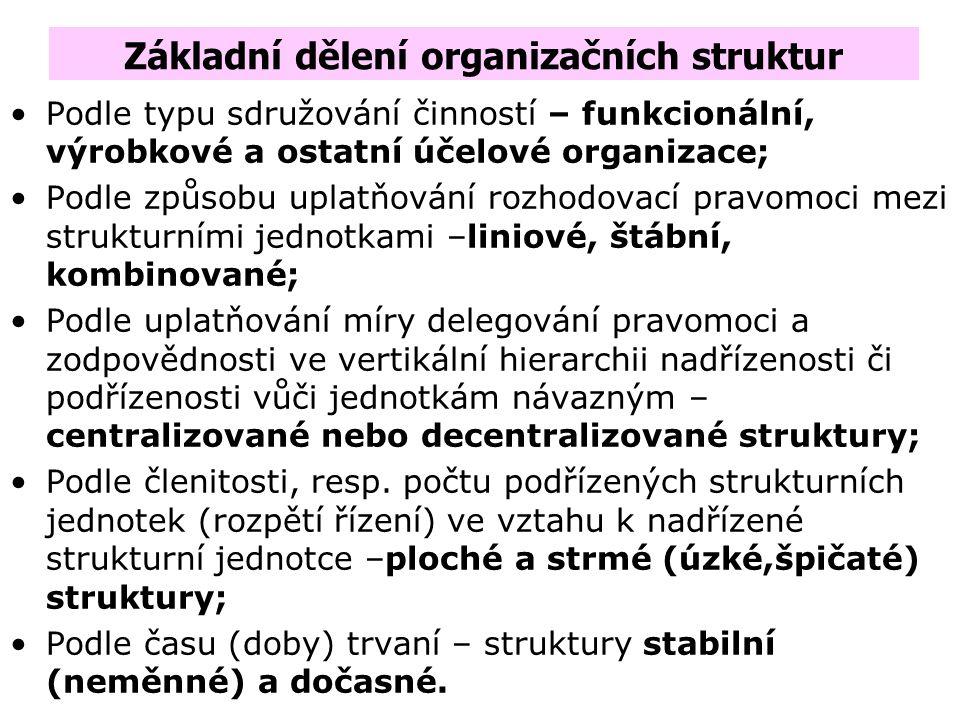 Poslání organizačních struktur Organizační struktury vyjadřují formu uspořádání dělby práce pro racionální zajištění očekávané množiny řídících a prov