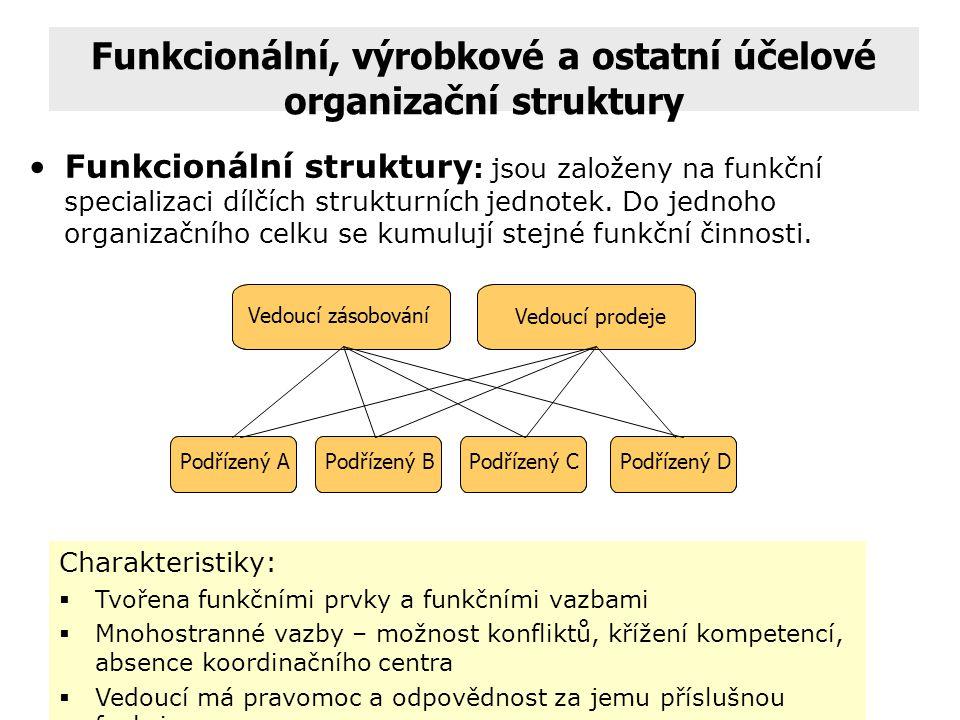Základní dělení organizačních struktur Podle typu sdružování činností – funkcionální, výrobkové a ostatní účelové organizace; Podle způsobu uplatňován