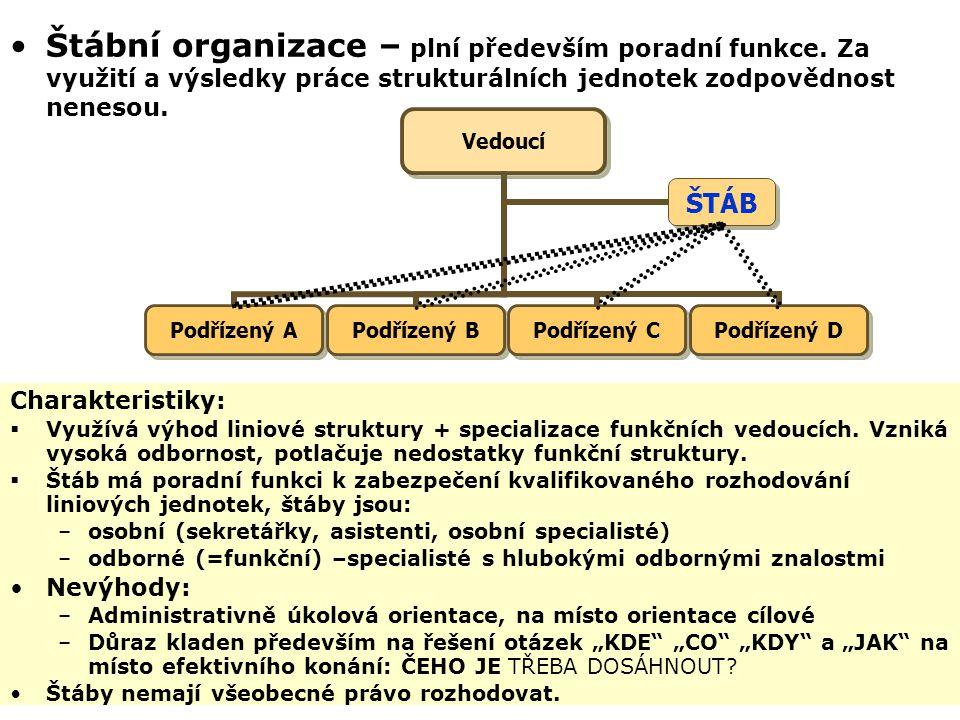 """Organizační struktury podle hlediska rozhodovací pravomoci Liniové struktury: struktury s přímou rozhodovací pravomoci. Zabezpečují """"příkazové řízení"""
