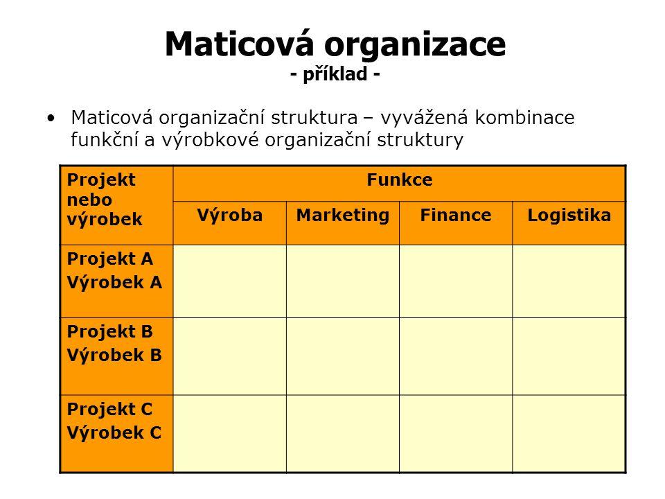 Organizační struktury s pružnými prvky Charakteristiky:  Doplňková struktura - zůstává stávající struktura vztahů nadřízenosti a podřízenosti doplněn