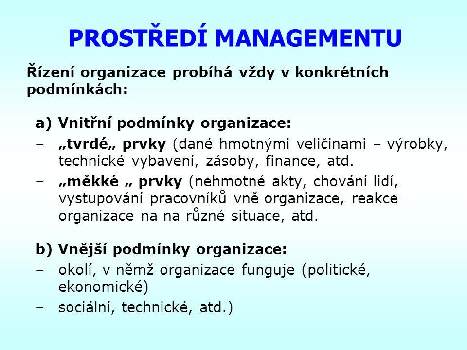 Typické manažerské činnosti pro jednotlivé úrovně