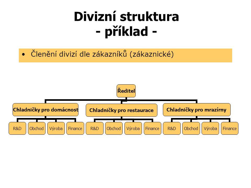 Divizní struktura - příklad - Ředitel Osobní automobily R&DObchodVýrobaFinance Nákladní automobily R&DObchodVýrobaFinance Motocykly R&DObchodVýrobaFin