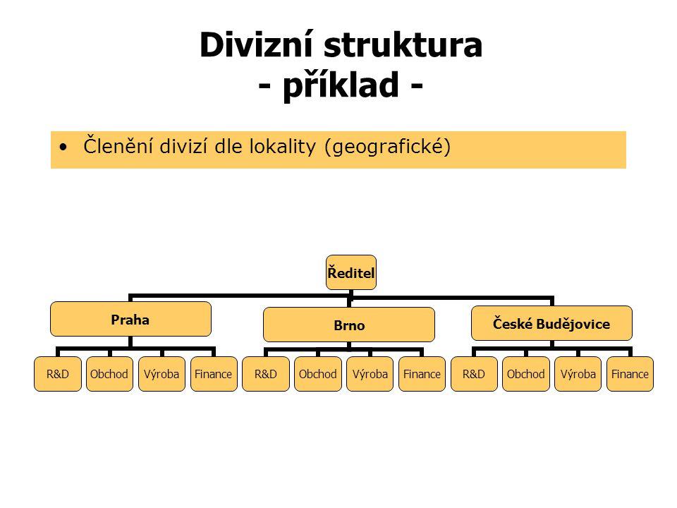 Divizní struktura - příklad - Ředitel Chladničky pro domácnost R&DObchodVýrobaFinance Chladničky pro restaurace R&DObchodVýrobaFinance Chladničky pro
