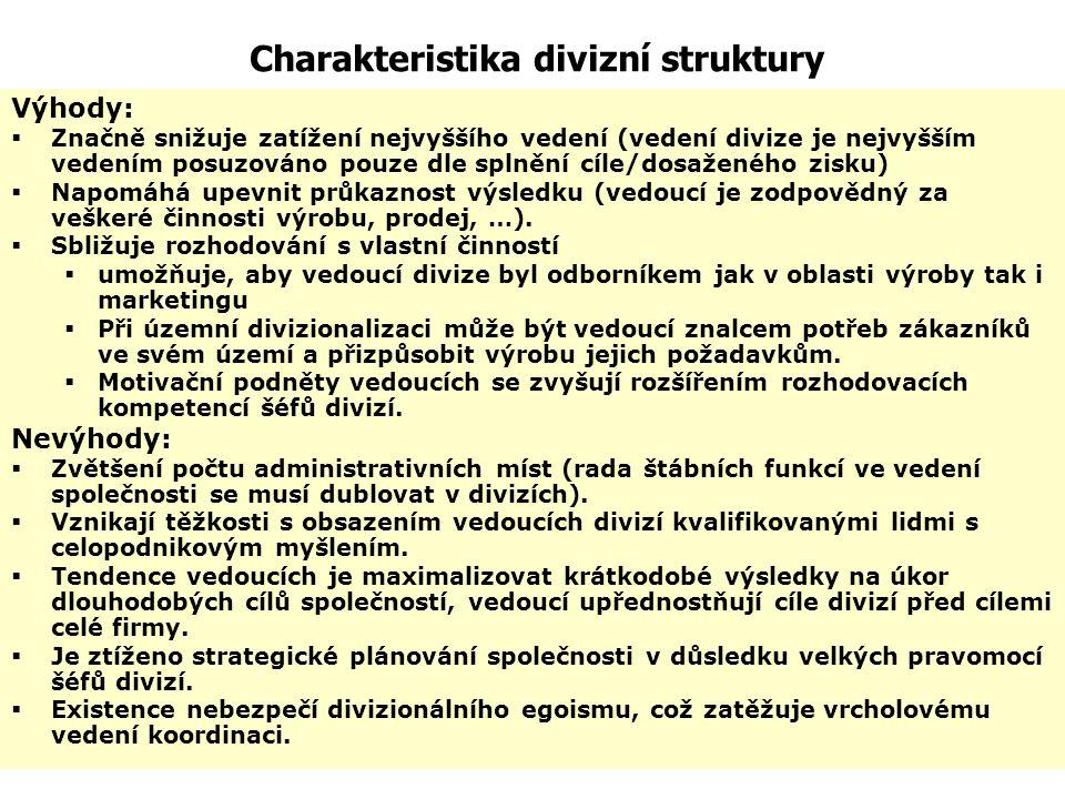 Divizní struktura - příklad - Ředitel Praha R&DObchodVýrobaFinance Brno R&DObchodVýrobaFinance České Budějovice R&DObchodVýrobaFinance Členění divizí