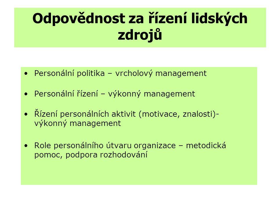 Obsahem řízení lidských zdrojů je: Plánování, resp. zjišťování potřeby vhodných spolupracovníků; Zajištění, výběr a umístění spolupracovníků; Hodnocen