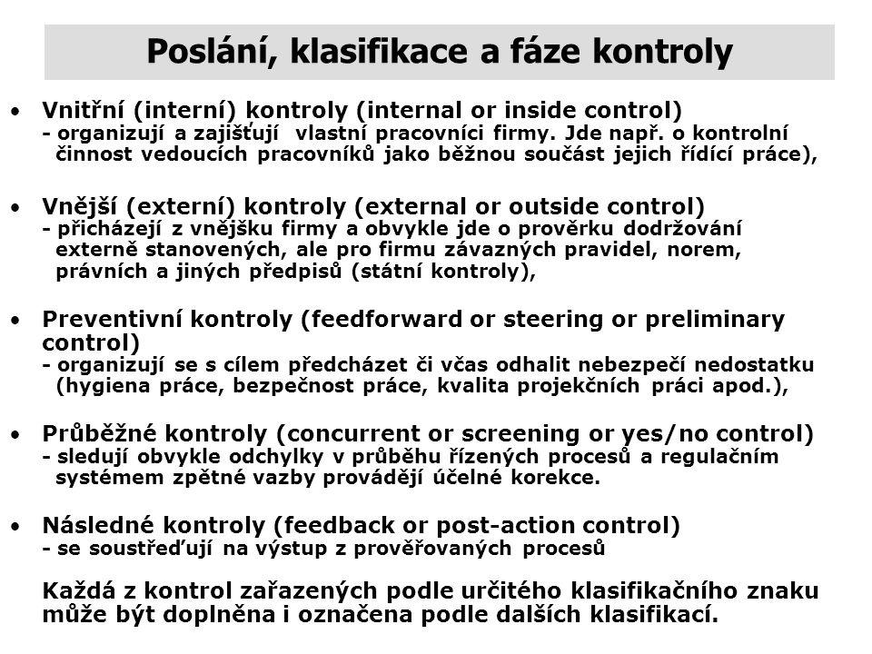 Poslání, klasifikace a fáze kontroly Klasifikace kontrolních procesů: - podle obsahové náplně: komplexní, dílčí, tématické, účelové ; - podle úrovně ř