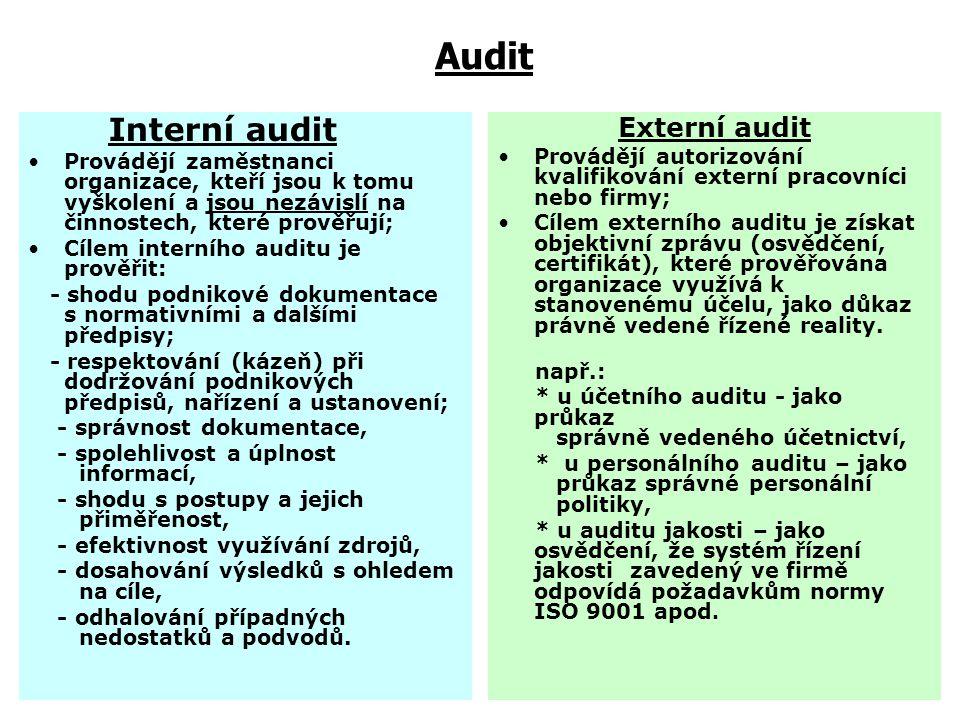 Vnitřní a vnější kontrola  Vnitřní (interní) kontrola  Běžná vnitřní kontrola  součást systému řízení každého vedoucího, kontrola výsledků i proces