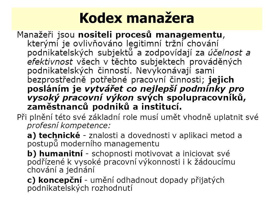 Požadavky na manažera Obecné požadavky na pozici manažera Požadavky konkrétní pozice Konkrétní cíle a úkoly Konkrétní situace v manažerem řízené jedno