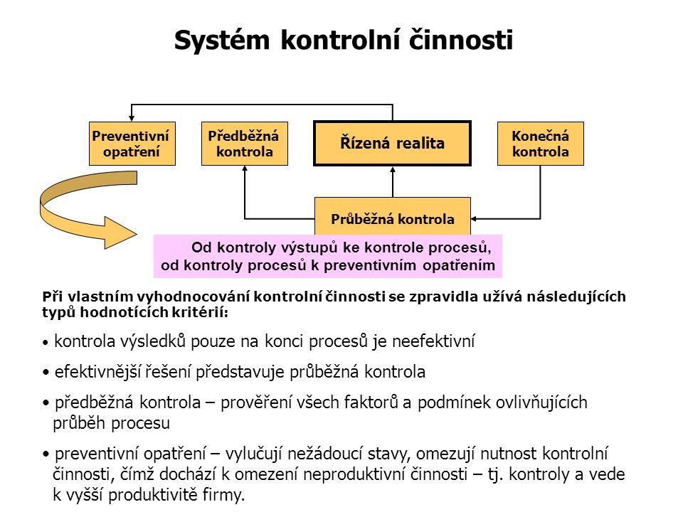 Míra užitečnosti kontroly Realizace kontroly: náklady na kontrolu Kontrola je neproduktivní činností Absence kontroly: riziko neshod podvody škody pok