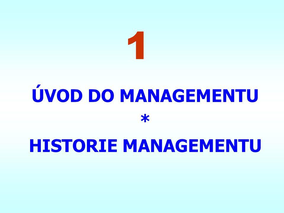 TÉMATICK ROZVRH SEMESTRU - P 11 Týden DatumTéma 1. 16. 02. 07 Úvod do managementu, historie managementu, 2. 23. 02. 07Manažerské funkce - plánování 3.