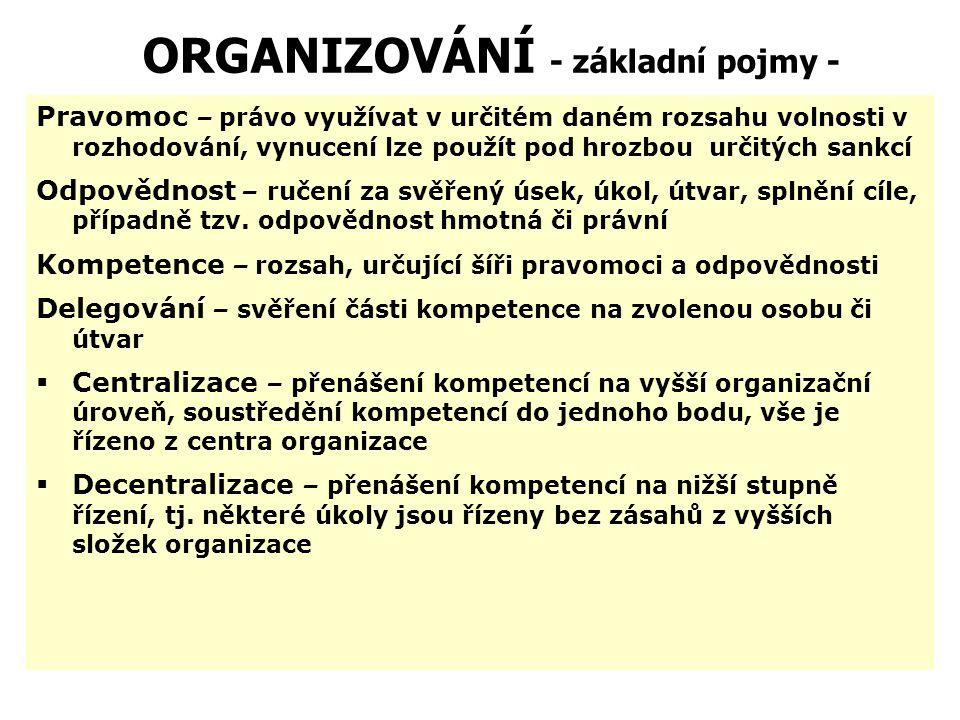 Obsahová náplň organizování je v managementu obvykle založena na zvládnutí řetězce návazných dílčích procesů: - stanovení a uspořádání činností, které