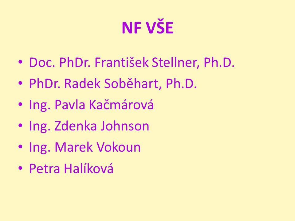 NF VŠE Doc. PhDr. František Stellner, Ph.D. PhDr. Radek Soběhart, Ph.D. Ing. Pavla Kačmárová Ing. Zdenka Johnson Ing. Marek Vokoun Petra Halíková