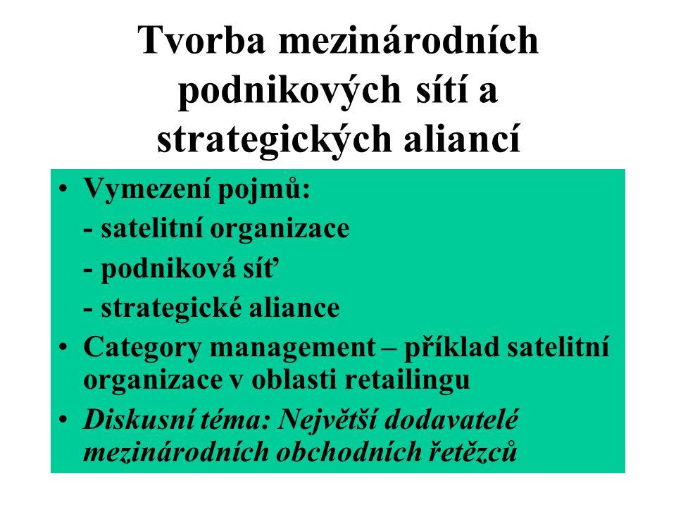 Tvorba mezinárodních podnikových sítí a strategických aliancí Vymezení pojmů: - satelitní organizace - podniková síť - strategické aliance Category ma