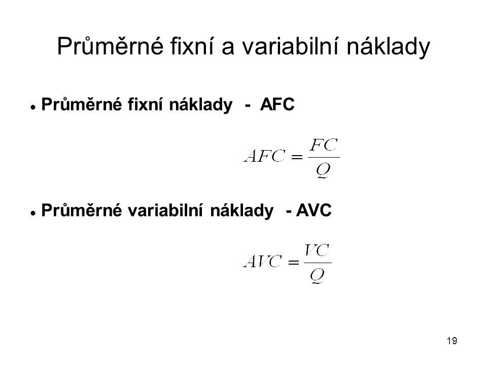 19 Průměrné fixní a variabilní náklady Průměrné fixní náklady - AFC Průměrné variabilní náklady - AVC