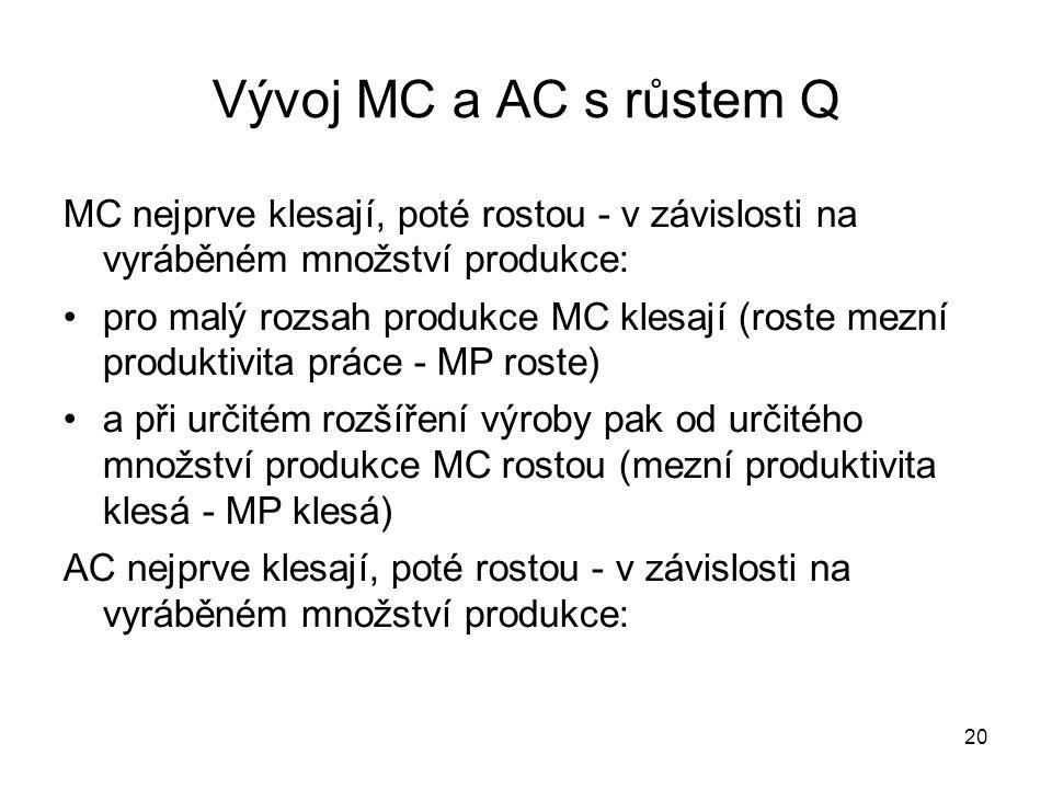 20 Vývoj MC a AC s růstem Q MC nejprve klesají, poté rostou - v závislosti na vyráběném množství produkce: pro malý rozsah produkce MC klesají (roste