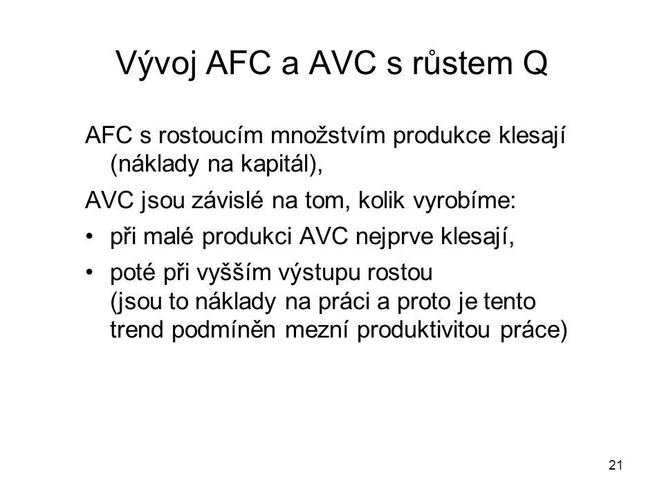 21 Vývoj AFC a AVC s růstem Q AFC s rostoucím množstvím produkce klesají (náklady na kapitál), AVC jsou závislé na tom, kolik vyrobíme: při malé produ