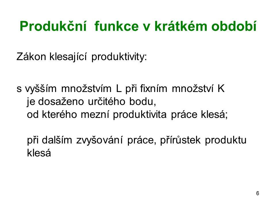 6 Produkční funkce v krátkém období Zákon klesající produktivity: s vyšším množstvím L při fixním množství K je dosaženo určitého bodu, od kterého mez