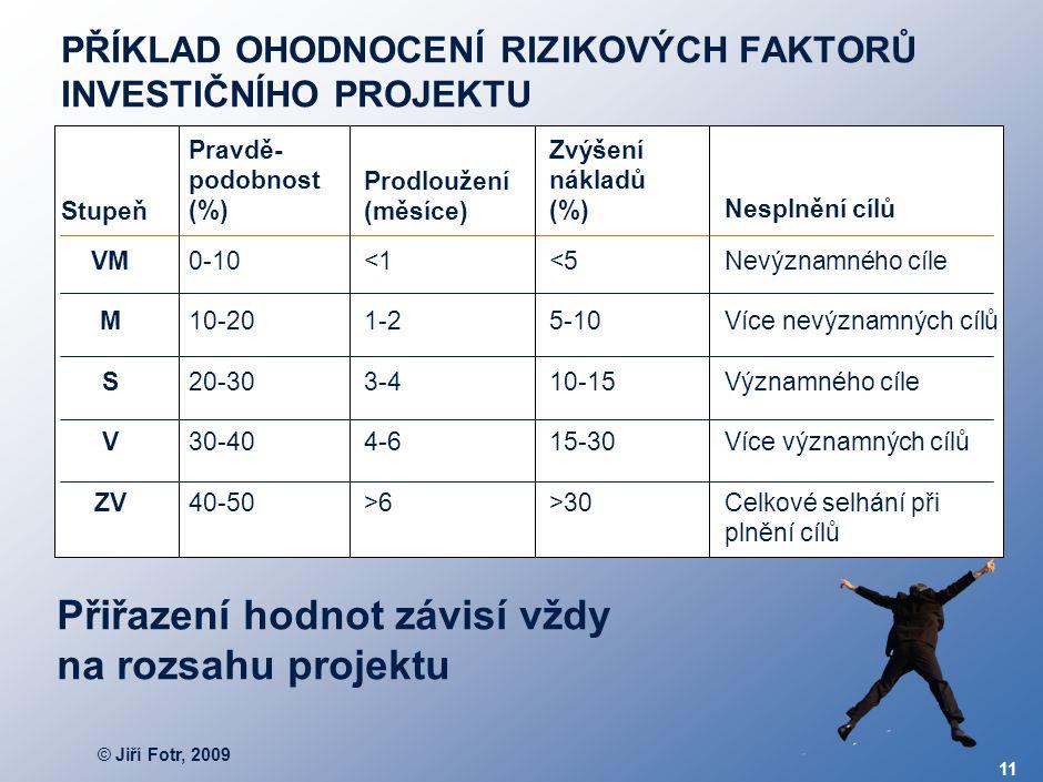© Jiří Fotr, 2009 11 PŘÍKLAD OHODNOCENÍ RIZIKOVÝCH FAKTORŮ INVESTIČNÍHO PROJEKTU Stupeň Pravdě- podobnost (%) Prodloužení (měsíce) Zvýšení nákladů (%)