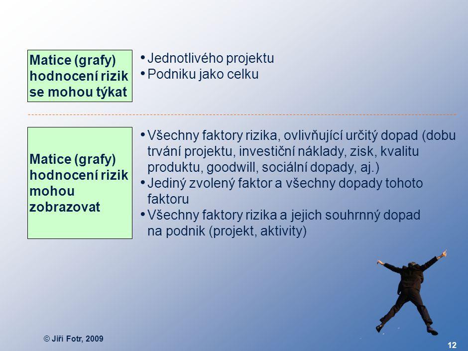 © Jiří Fotr, 2009 12 Jednotlivého projektu Podniku jako celku Všechny faktory rizika, ovlivňující určitý dopad (dobu trvání projektu, investiční nákla