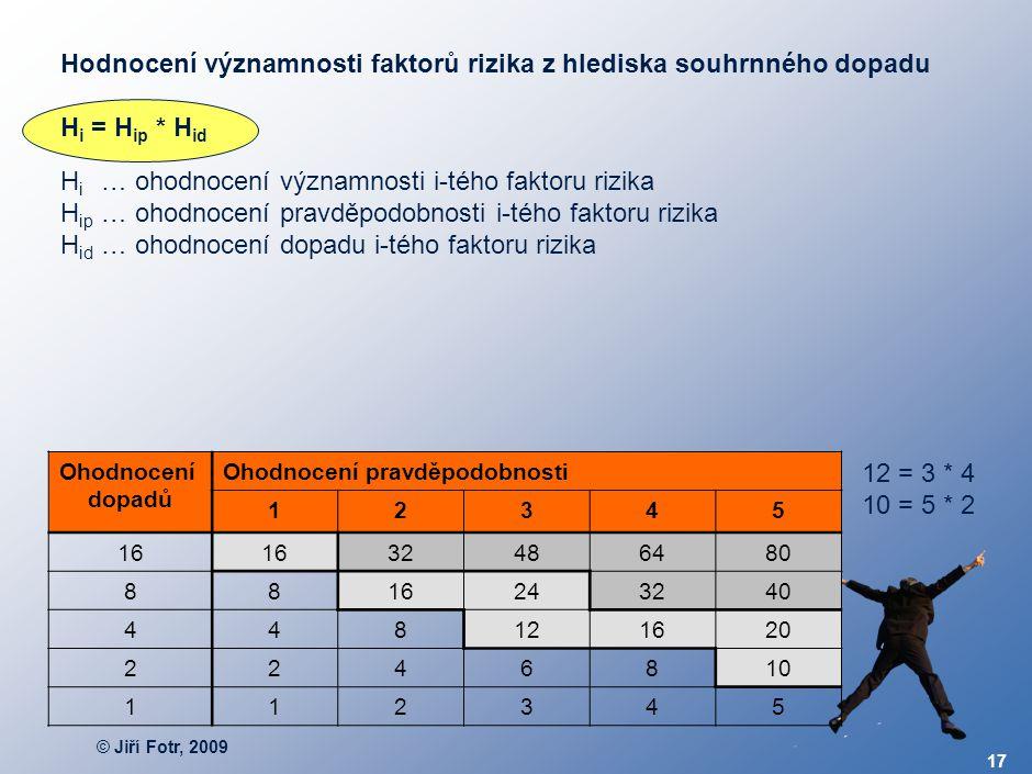 © Jiří Fotr, 2009 17 Hodnocení významnosti faktorů rizika z hlediska souhrnného dopadu H i = H ip * H id … ohodnocení významnosti i-tého faktoru rizik