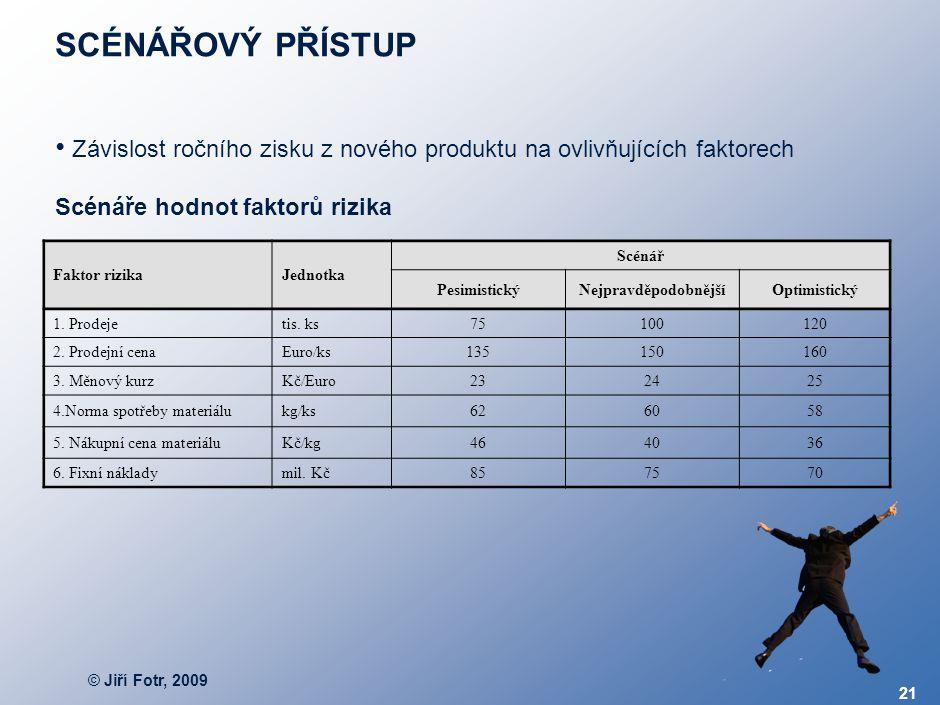 © Jiří Fotr, 2009 21 SCÉNÁŘOVÝ PŘÍSTUP Závislost ročního zisku z nového produktu na ovlivňujících faktorech Scénáře hodnot faktorů rizika Faktor rizik