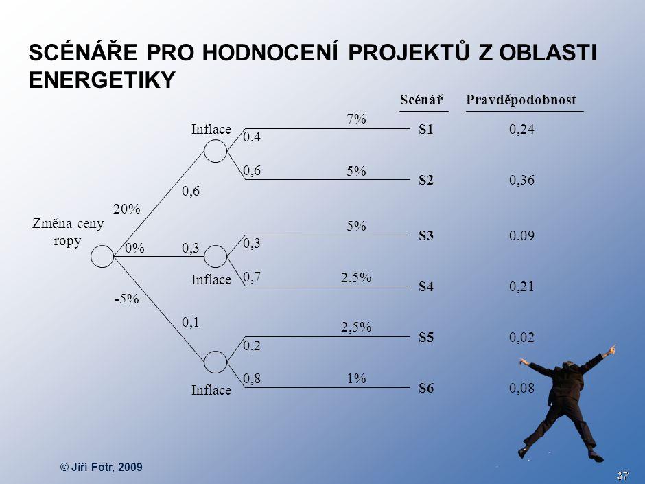 © Jiří Fotr, 2009 37 0,36 SCÉNÁŘE PRO HODNOCENÍ PROJEKTŮ Z OBLASTI ENERGETIKY S6 S5 S4 S3 0,08 0,02 0,21 0,09 Změna ceny ropy 20% 0,8 Inflace 0% -5% 0
