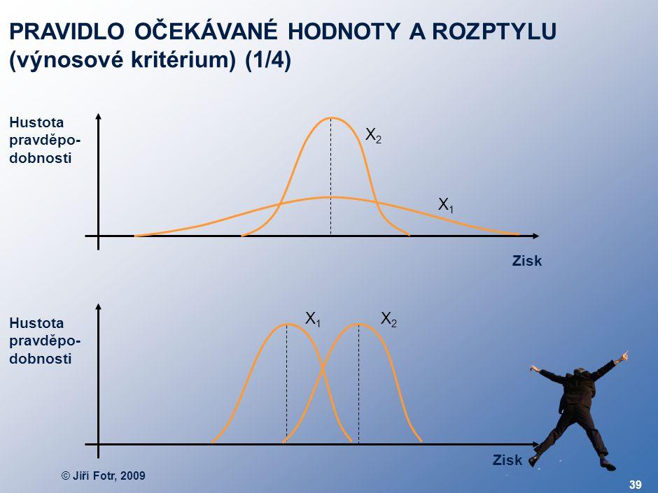 © Jiří Fotr, 2009 39 PRAVIDLO OČEKÁVANÉ HODNOTY A ROZPTYLU (výnosové kritérium) (1/4) X2X2 X1X1 Hustota pravděpo- dobnosti Zisk Hustota pravděpo- dobn