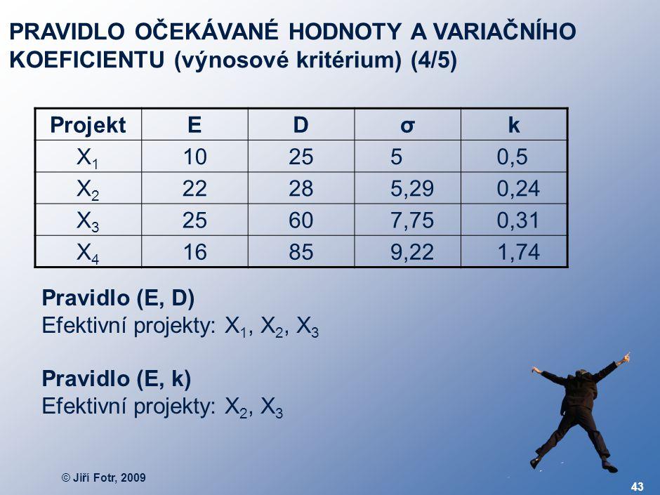 © Jiří Fotr, 2009 43 Pravidlo (E, D) Efektivní projekty: X 1, X 2, X 3 Pravidlo (E, k) Efektivní projekty: X 2, X 3 ProjektEDσk X1X1 1025 5 0,5 X2X2 2