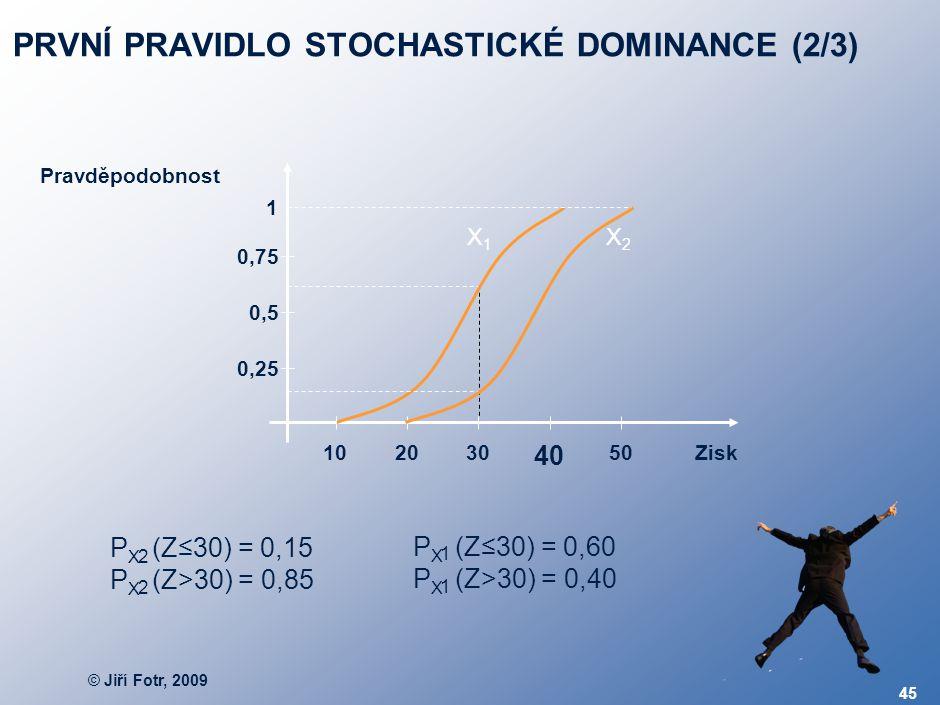 © Jiří Fotr, 2009 45 PRVNÍ PRAVIDLO STOCHASTICKÉ DOMINANCE (2/3) Pravděpodobnost Zisk X1X1 X2X2 1 0,5 0,75 0,25 102030 40 50 P X (Z≤30) = 0,15 P X (Z>