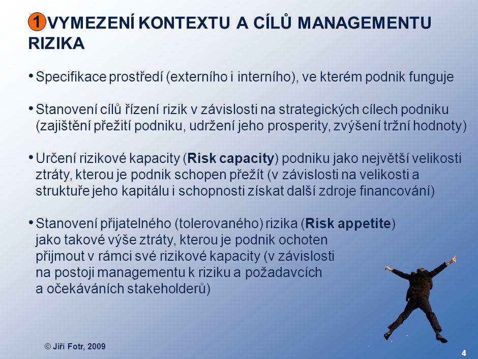 © Jiří Fotr, 2009 4 VYMEZENÍ KONTEXTU A CÍLŮ MANAGEMENTU RIZIKA 1 Specifikace prostředí (externího i interního), ve kterém podnik funguje Stanovení cí