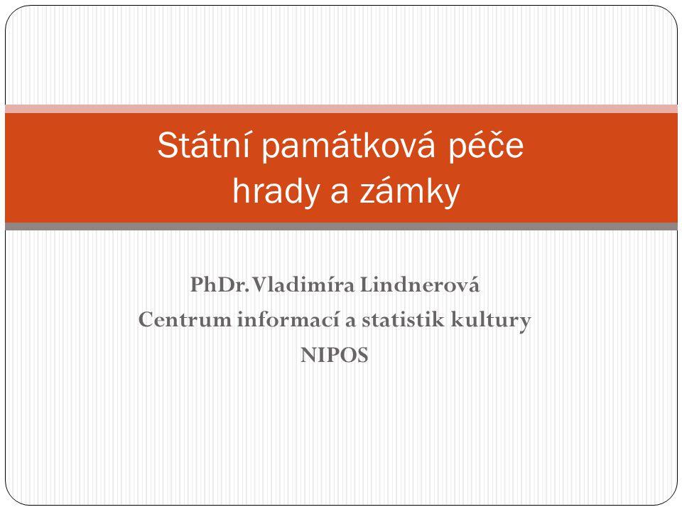 Státní památková péče hrady a zámky PhDr.