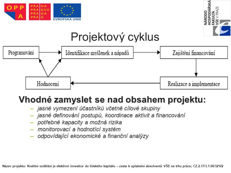 Projektový cyklus Vhodné zamyslet se nad obsahem projektu: –jasné vymezení účastníků včetně cílové skupiny –jasné definování postupů, koordinace aktivit a financování –potřebné kapacity a možná rizika –monitorovací a hodnotící systém –odpovídající ekonomické a finanční analýzy Název projektu: Kvalitní vzdělání je efektivní investice do lidského kapitálu – cesta k uplatnění absolventů VŠE na trhu práce; CZ.2.17/3.1.00/32102