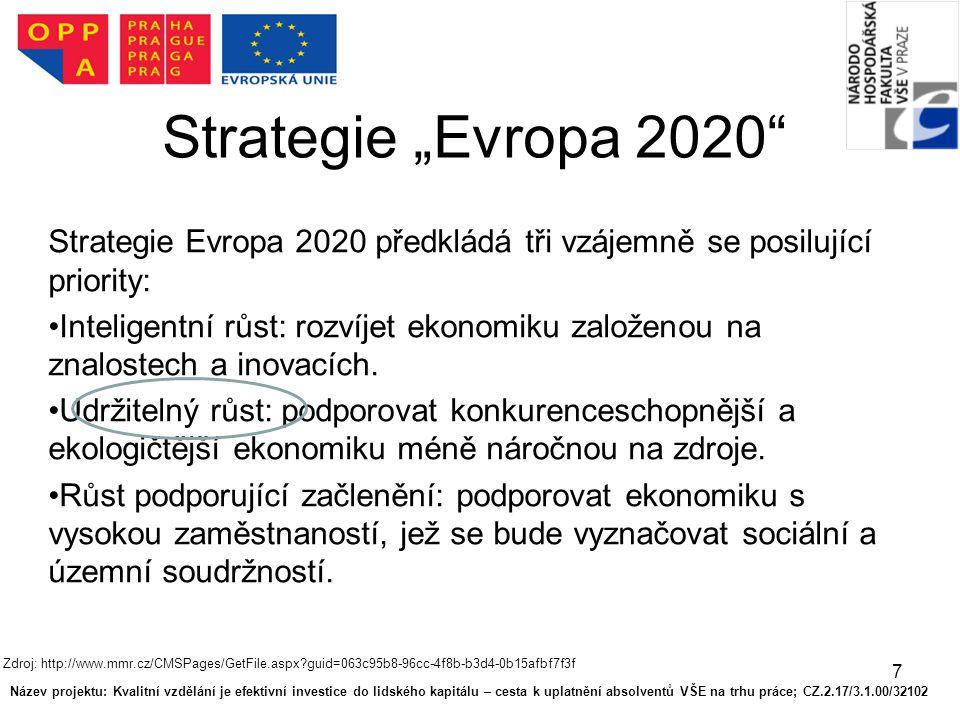 """7 Strategie """"Evropa 2020 Strategie Evropa 2020 předkládá tři vzájemně se posilující priority: Inteligentní růst: rozvíjet ekonomiku založenou na znalostech a inovacích."""