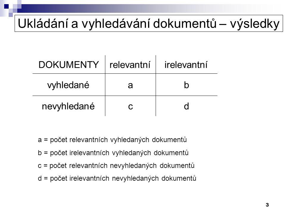 3 Ukládání a vyhledávání dokumentů – výsledky DOKUMENTYrelevantníirelevantní vyhledanéab nevyhledanécd a = počet relevantních vyhledaných dokumentů b