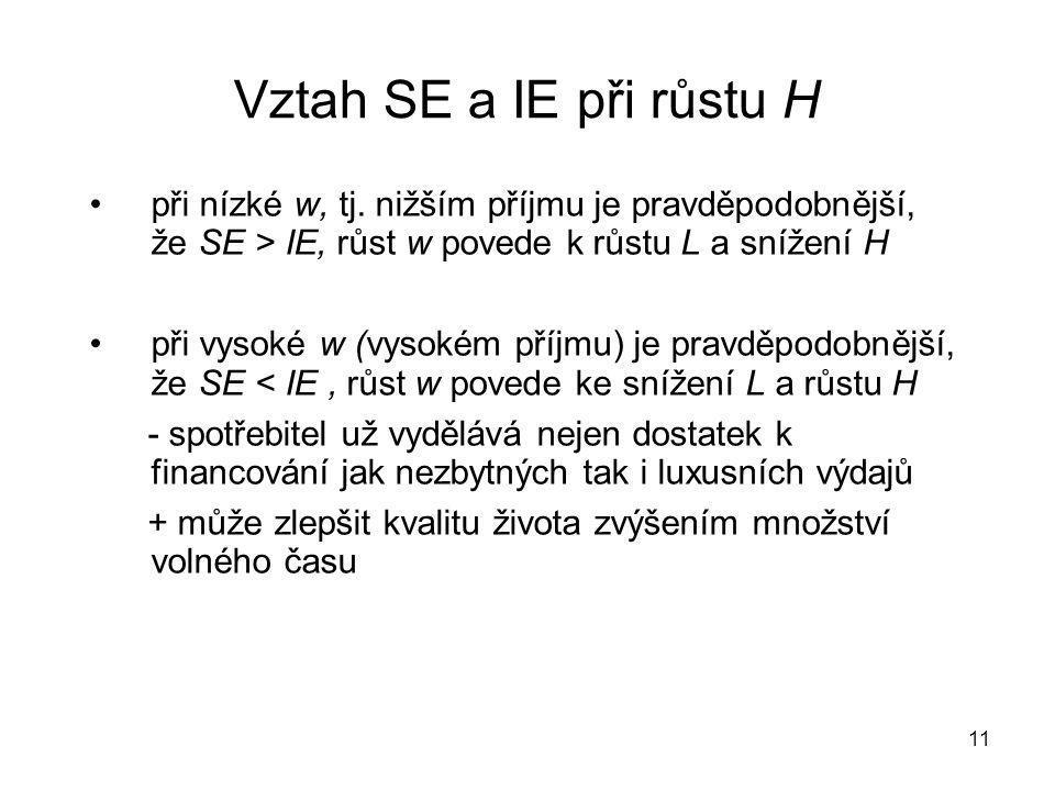 11 Vztah SE a IE při růstu H při nízké w, tj. nižším příjmu je pravděpodobnější, že SE > IE, růst w povede k růstu L a snížení H při vysoké w (vysokém