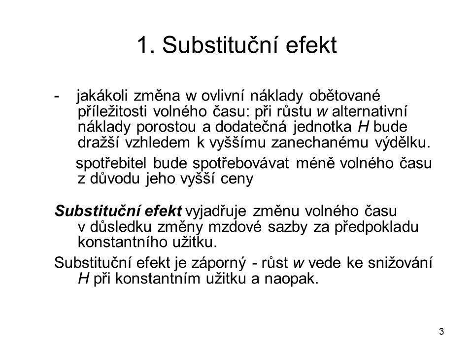 3 1. Substituční efekt - jakákoli změna w ovlivní náklady obětované příležitosti volného času: při růstu w alternativní náklady porostou a dodatečná j