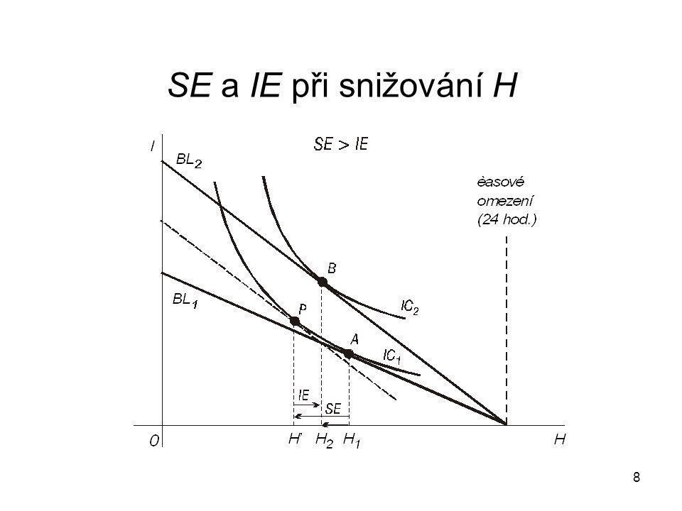 8 SE a IE při snižování H