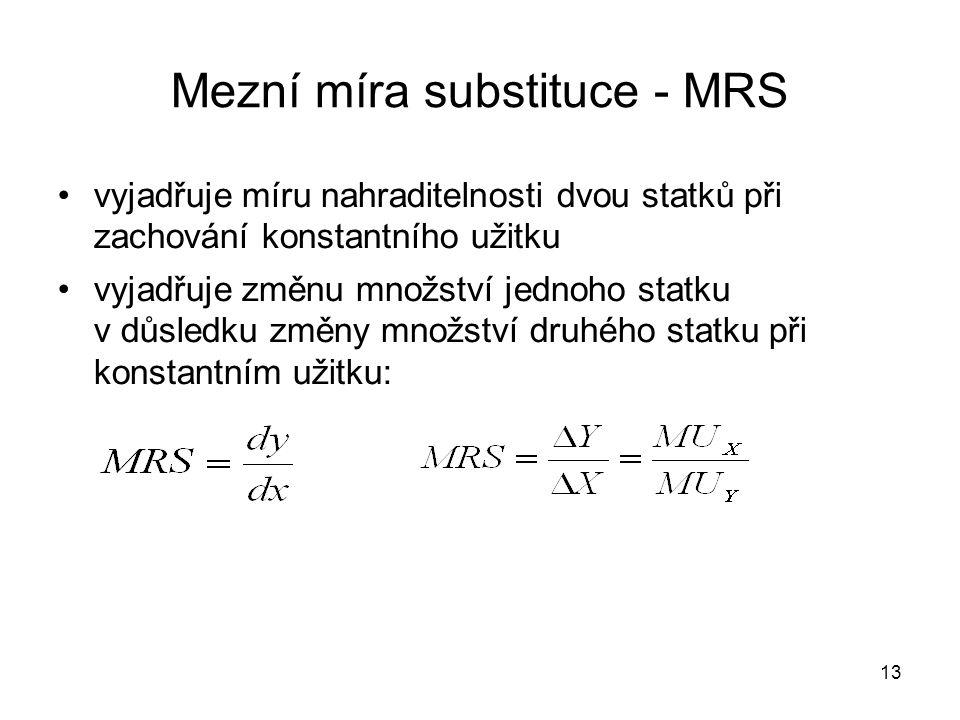13 Mezní míra substituce - MRS vyjadřuje míru nahraditelnosti dvou statků při zachování konstantního užitku vyjadřuje změnu množství jednoho statku v důsledku změny množství druhého statku při konstantním užitku: