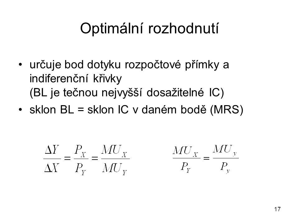 17 Optimální rozhodnutí určuje bod dotyku rozpočtové přímky a indiferenční křivky (BL je tečnou nejvyšší dosažitelné IC) sklon BL = sklon IC v daném bodě (MRS)
