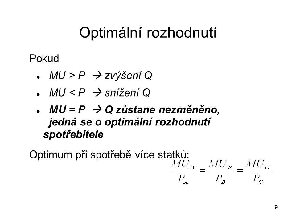 9 Optimální rozhodnutí Pokud MU > P  zvýšení Q MU < P  snížení Q MU = P  Q zůstane nezměněno, jedná se o optimální rozhodnutí spotřebitele Optimum při spotřebě více statků:
