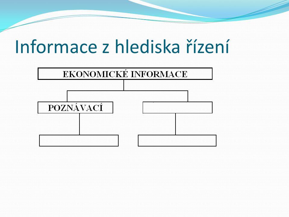 Informace z hlediska řízení
