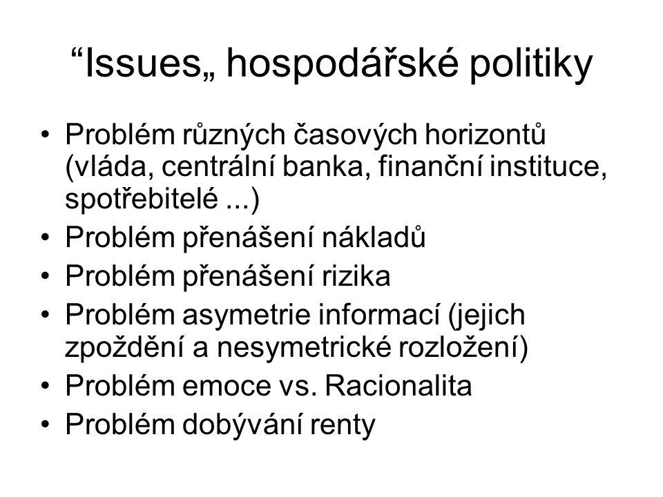 """""""Issues"""" hospodářské politiky Problém různých časových horizontů (vláda, centrální banka, finanční instituce, spotřebitelé...) Problém přenášení nákla"""