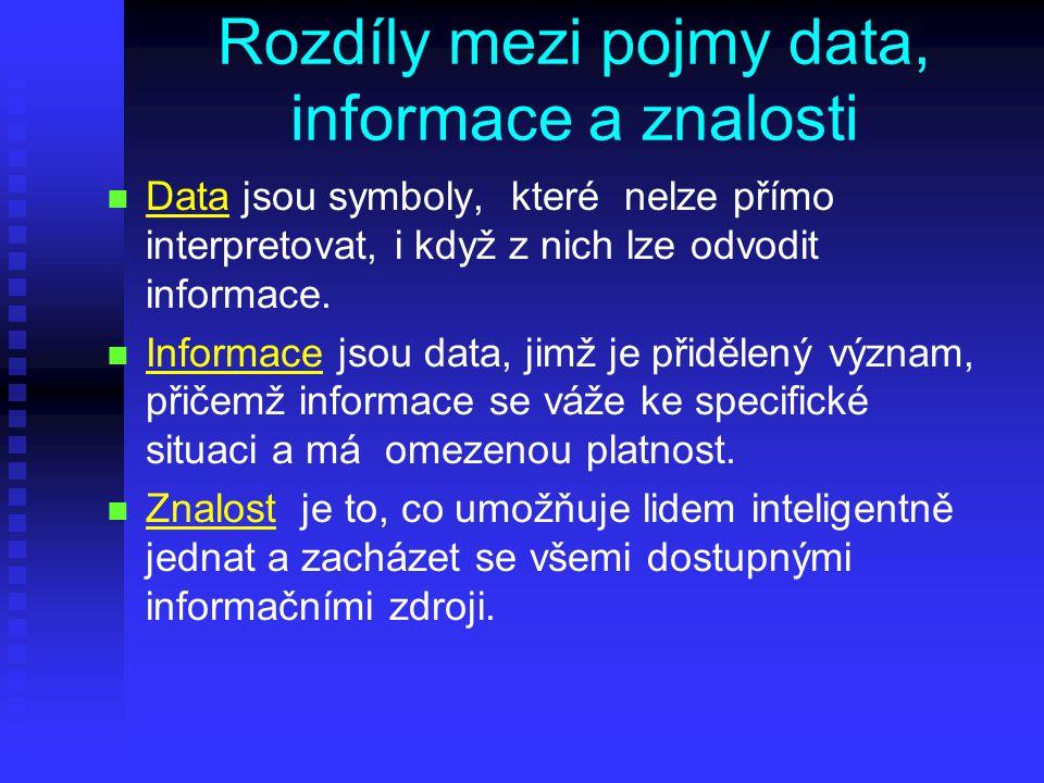 Rozdíly mezi pojmy data, informace a znalosti n n Data jsou symboly, které nelze přímo interpretovat, i když z nich lze odvodit informace.