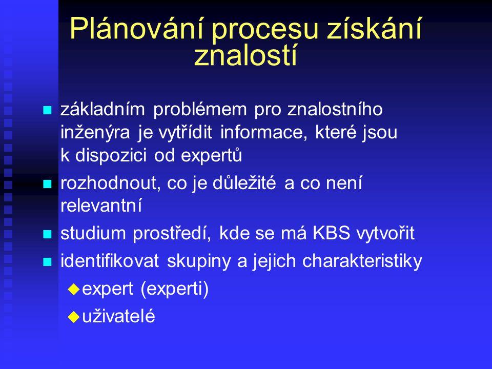 Plánování procesu získání znalostí n n základním problémem pro znalostního inženýra je vytřídit informace, které jsou k dispozici od expertů n n rozhodnout, co je důležité a co není relevantní n n studium prostředí, kde se má KBS vytvořit n n identifikovat skupiny a jejich charakteristiky u u expert (experti) u u uživatelé